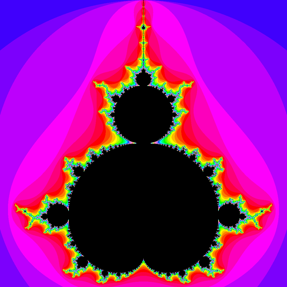 Mandelbrot fractal, rendered by Rakudo