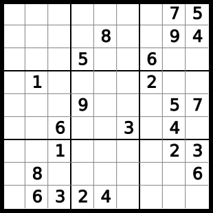 blog | Perlgeek de :: Perl 6 By Example: Formatting a Sudoku
